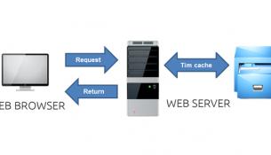 Hướng dẫn tạo cache cho trang web bằng PHP