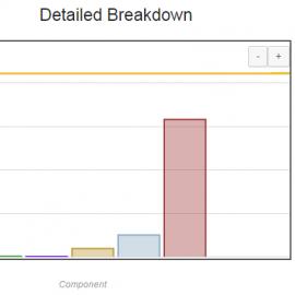 thuvien-it.org--Plugin-Performance-Profiler-detailed