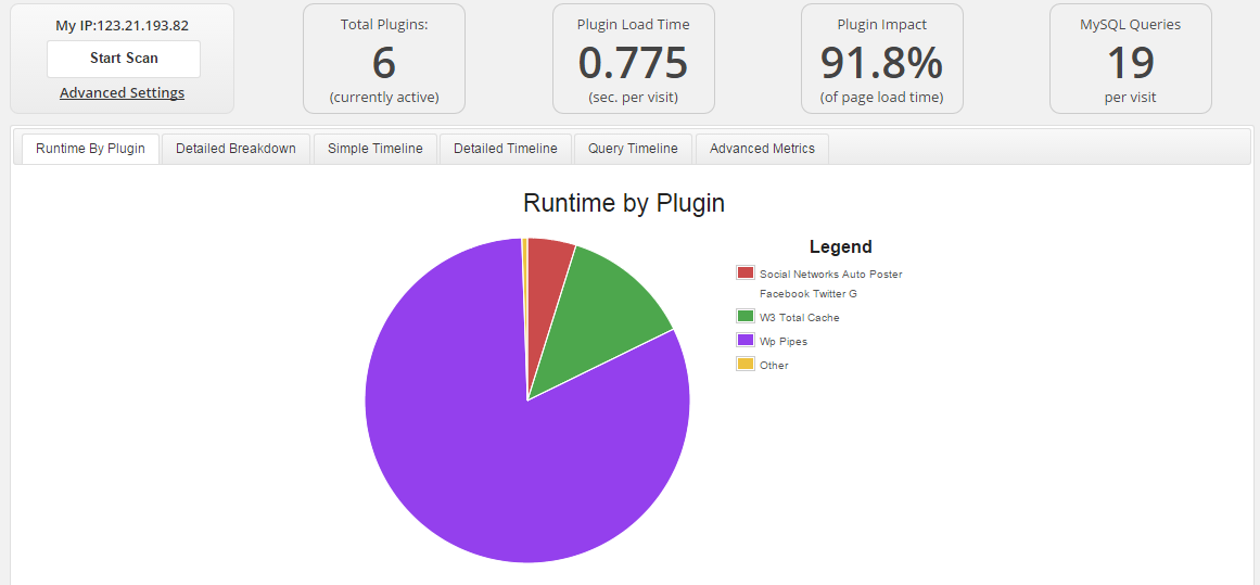 thuvien-it.org--ket-qua--Plugin-Performance-Profiler